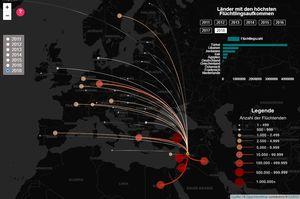 Geo-Projektarbeit: Visualisierung von Migrations- und Konfliktdatensätzen am Beispiel des syrischen Bürgerkrieges