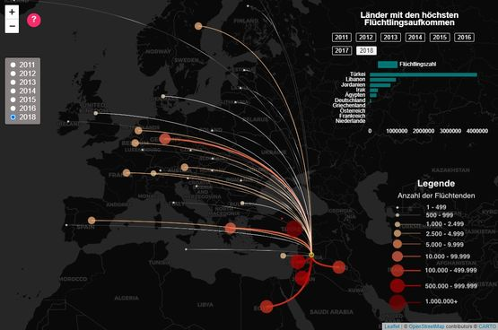 Map of Migration Flow