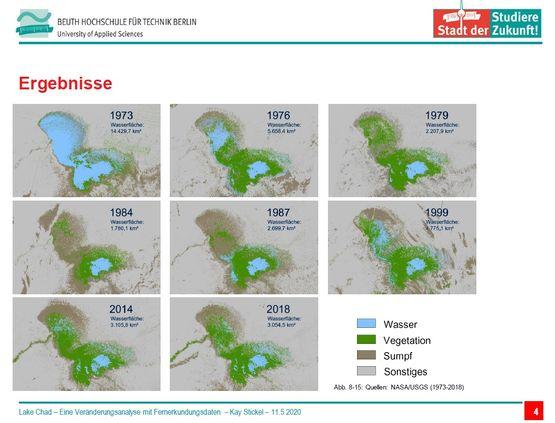 Präsentation: Lake Chad – Eine Veränderungsanalyse mit Fernerkundungsdaten