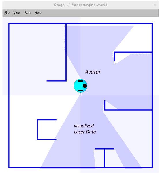 Virtuelle Darstellung des URGino