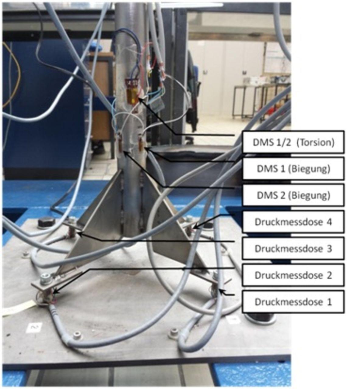 DMS-Messung: Zug, Druck, Biegung, Torsion
