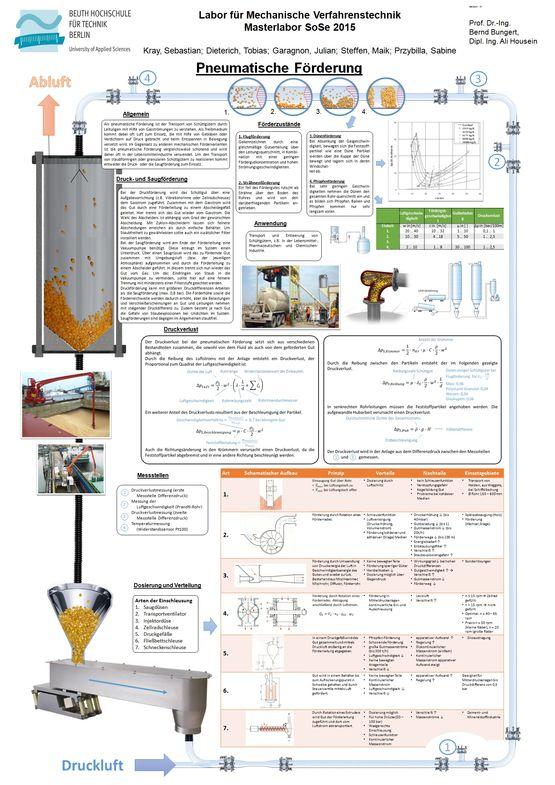 Plakat pneumatische Förderung