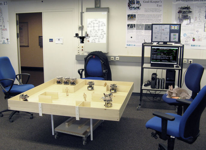 acaPCS: das Prozessleitsystem für acaBot-Roboter
